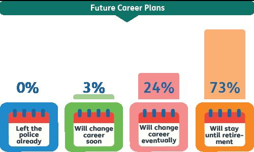 1_Under30_CareerPlans.png