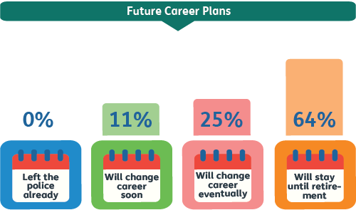 2_30-45_CareerPlans.png