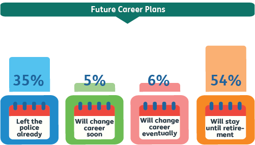 3_Over 40_CareerPlans.png