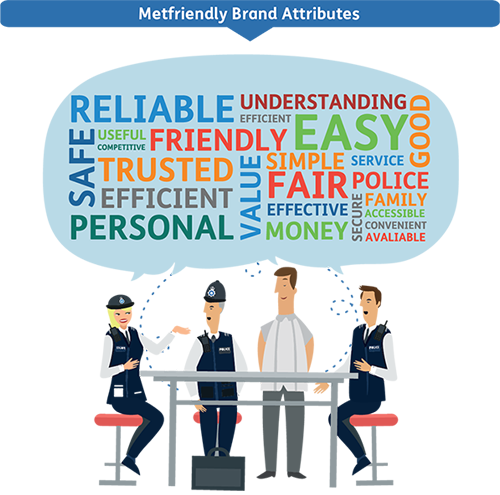 Brand Attributes-1.png