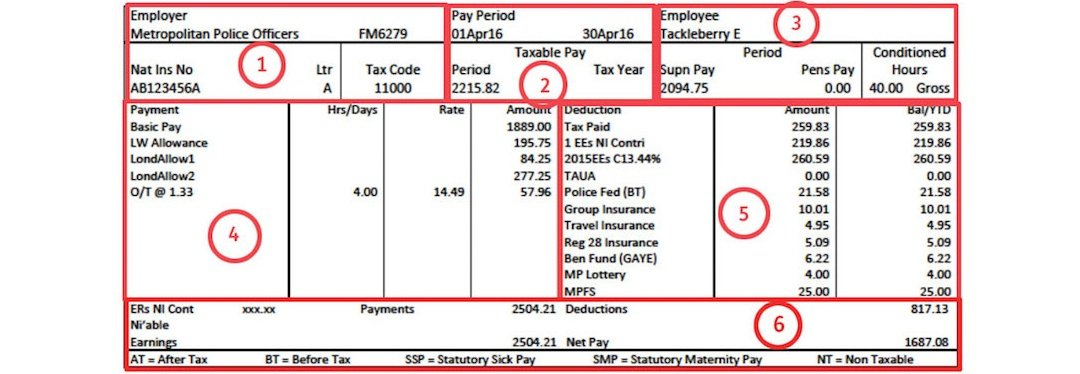 All you Need to Know About the Police Payslip